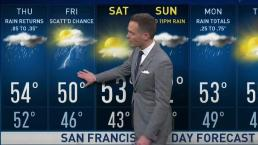 Jeff's Forecast: Colder Thursday Rain