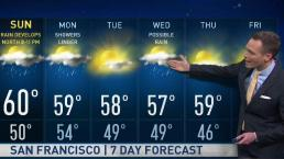 Jeff's Forecast: Drying Veterans Day