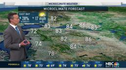 Forecast: Cooling Changes Ahead