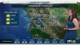 Forecast: Cooling Trend Starts