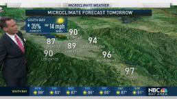 Forecast: Hot Temps Drop Off