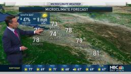 Forecast: Midweek Fire Weather Watch