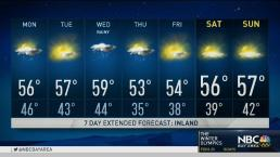 Forecast: Scattered Showers and Cool