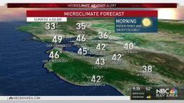 Forecast: Spare the Air Alert