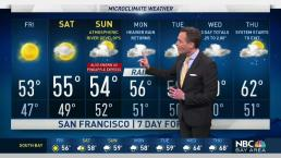 Jeff's Forecast: Sunny Friday & More Rain Next Week