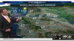Jeff's Forecast: Sun Starts Returning