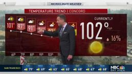 Jeff's Forecast: Dangerous Heat in Bay Area
