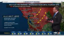 Jeff's Forecast: Fire Warning and Heat