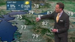 Jeff's Forecast: Fire Weather Warning