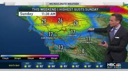 Jeff's Forecast: Fire Weather Watch