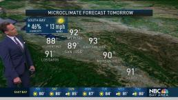 Jeff's Forecast: Mild AM and Afternoon Heat