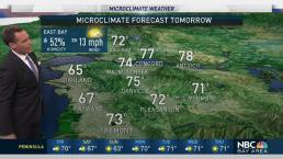 Jeff's Forecast: Mild to Warm