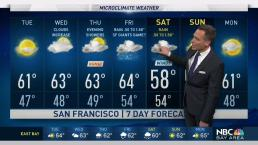 Jeff's Forecast: Rain Returns