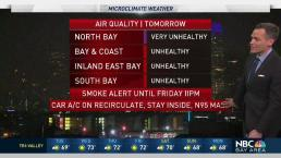 Jeff's Forecast: Smoke Stays This Week