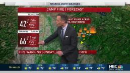 Jeff's Forecast: Smoky Weekend