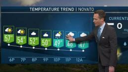 Jeff's Forecast: Spotty Rain