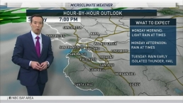 Rob's Forecast: Rain Returns as Spring Arrives