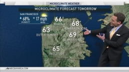 Jeff's Forecast: When Showers Return