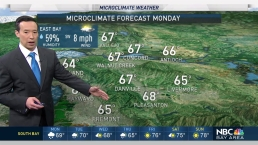 Rob's Forecast: Scattered Showers, Cloudy