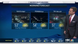 Jeff's Forecast: Showers Early and Warming Ahead