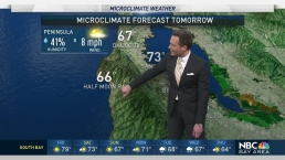 Jeff's Forecast: Much Warmer Friday