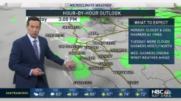 Rob's Forecast: Increasing Clouds and Showers