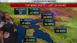 Kari's Forecast: Red Flag Warning