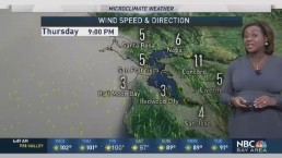 Kari Hall's Wednesday Forecast