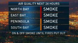 Kari's Forecast: Air Quality Alerts Continue