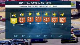 Kari's Forecast: First Day of Summer