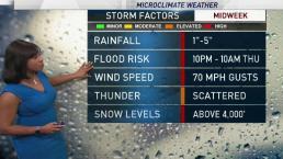 Kari's Forecast: Heavy Rain on the Way