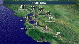 Kari's Forecast: Pleasantly Warm Day