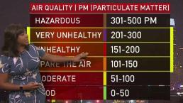 Kari's Forecast: Smoke Alerts Continue