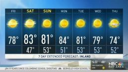 Kari's Forecast: Weekend Warm Up