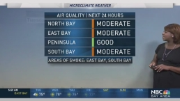 Kari Hall's Tuesday Forecast: Still hot inland