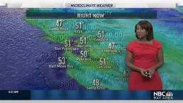 Kari Hall's Monday Forecast