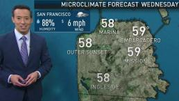 Rob's Forecast: More Showers Possible
