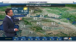 Rob Mayeda's Forecast: Rain Returns Early in the Week