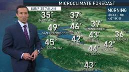 Rob's Forecast: Spare the Air Sunday