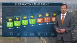 Rob's Forecast: Warmer Weather Ahead