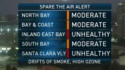 Kari's Forecast: Spare the Air Day