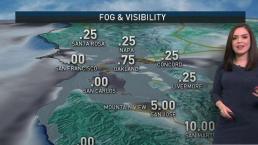 Vianey's Forecast: Fog is Back Satuday Morning