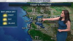 Vianey's Forecast: Hot Sunday