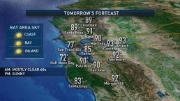 Jeff's Forecast: 90s Saturday & Fire Danger Increase