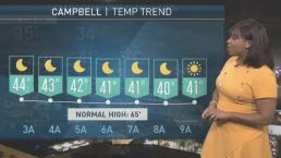 Kari's Forecast: Chilly Temps, Warming Ip
