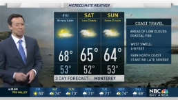 Cooling and Rain Chances Ahead