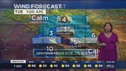 Kari Hall's Monday Forecast: Hot all week