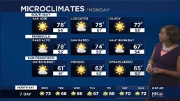 Kari Hall's Monday Forecast: Cooler this week