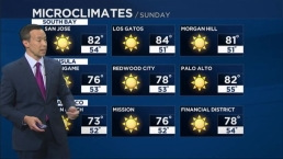 Warm Sunday, Midweek Showers Ahead