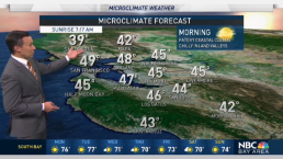 Rob's Forecast: Chilly Start to the Day, Mild Temps